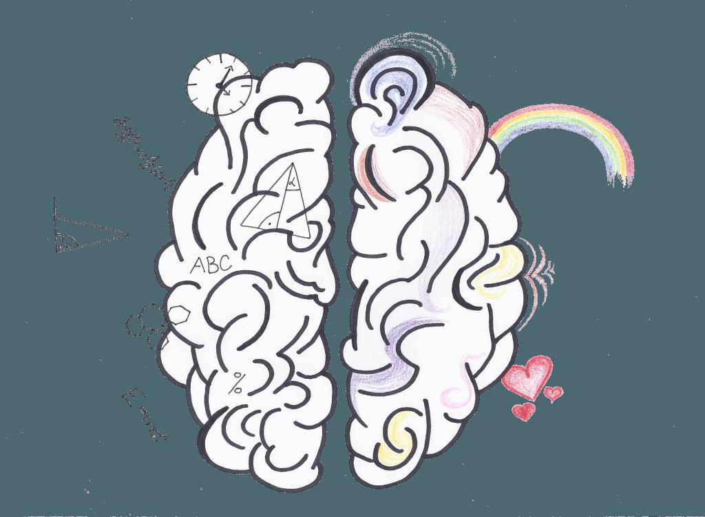 nerovnováha hemisfér